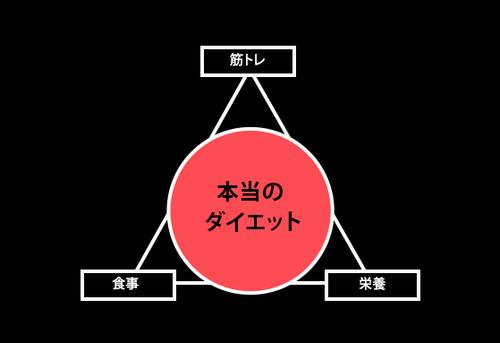 サラリーマン筋トレ ~THE SHOT~001.png