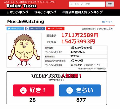 MuscleWatchingの評判_takaine_hyouban_meiwaku_uso_dema_inchiki_shine_0001.png