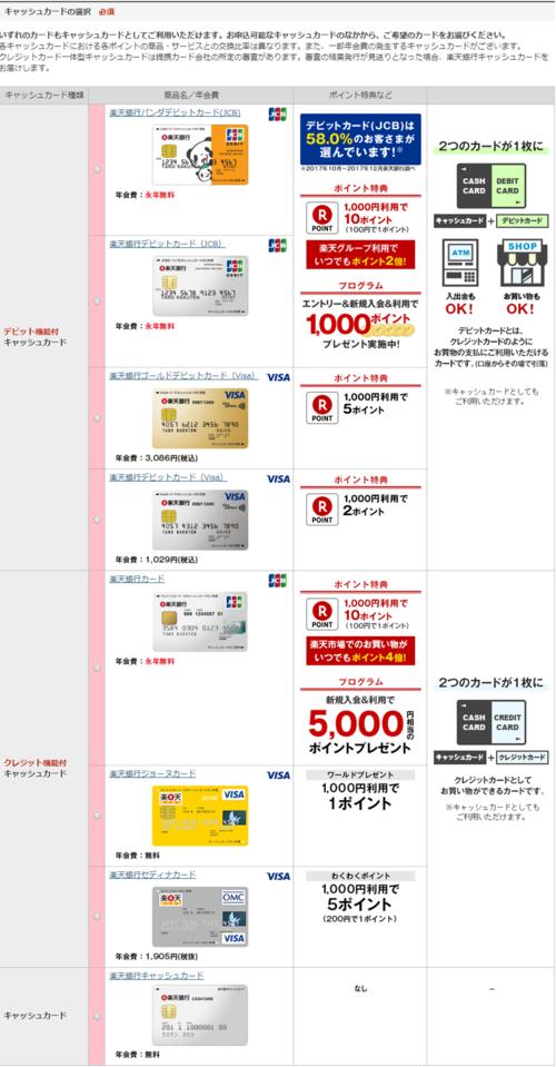 rakuten-bank_moushikomi.png